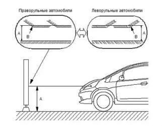 Регулировка фар на праворульном автомобиле своими руками
